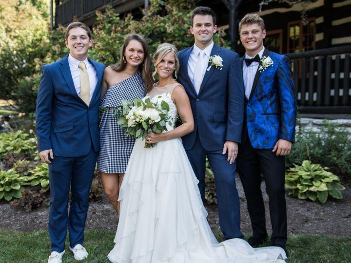 Tmx 6t4a3245 51 981549 159634859437355 Louisville, KY wedding photography