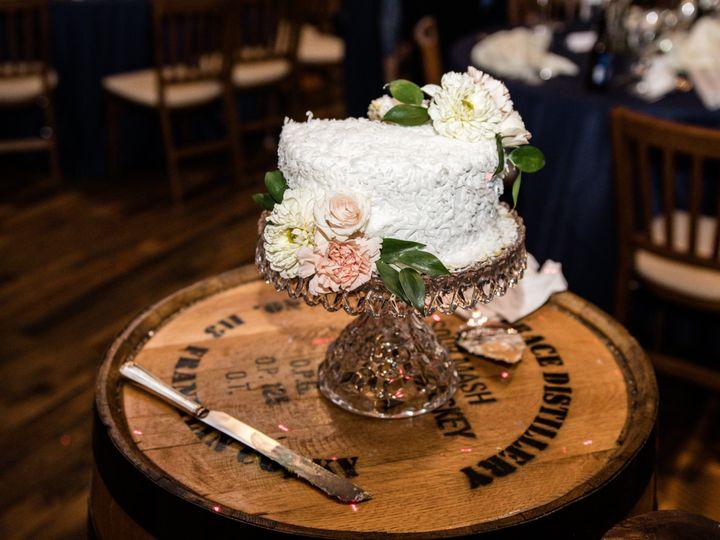 Tmx 6t4a3751 51 981549 159634895177869 Louisville, KY wedding photography