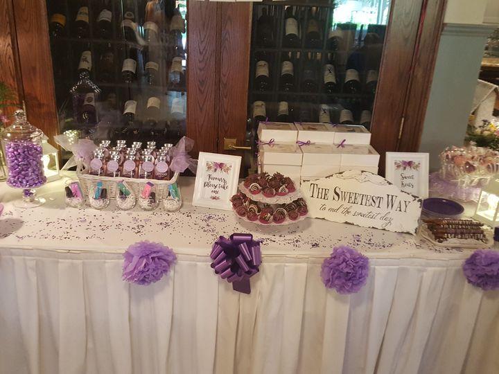 Tmx 20170716 131113 51 591649 1556392759 Glenside, PA wedding venue