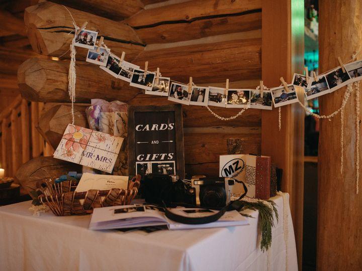 Tmx 200125 Allierichie Wedding 2296 51 663649 160152458658783 Mazama, WA wedding venue