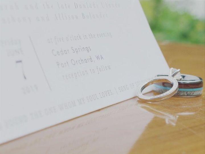Tmx 62228014 453610358373396 7224297406060298240 O 51 1873649 157667892325801 Helena, MT wedding videography