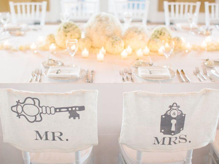 Tmx 1413642515421 Ben  Ginger  Details 34 Petoskey, Michigan wedding florist