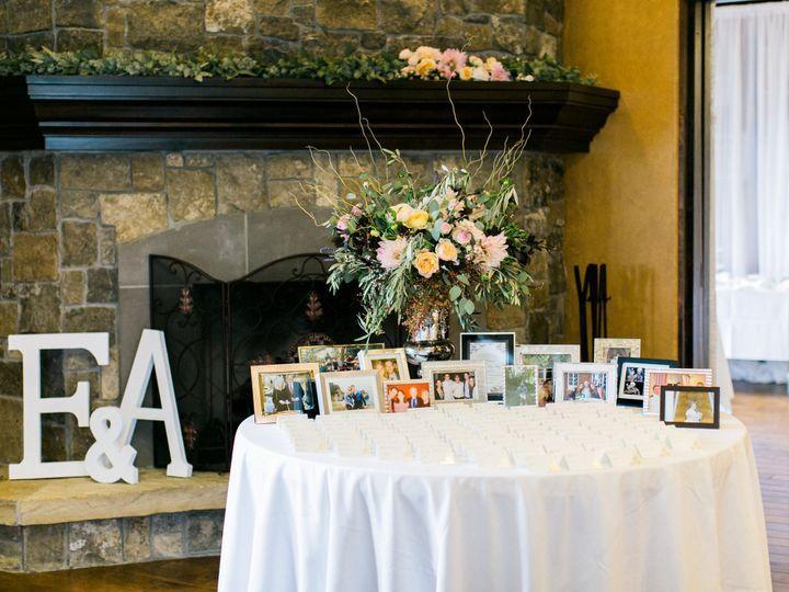 Tmx 1445984203433 Erinalexander0605 Petoskey, Michigan wedding florist
