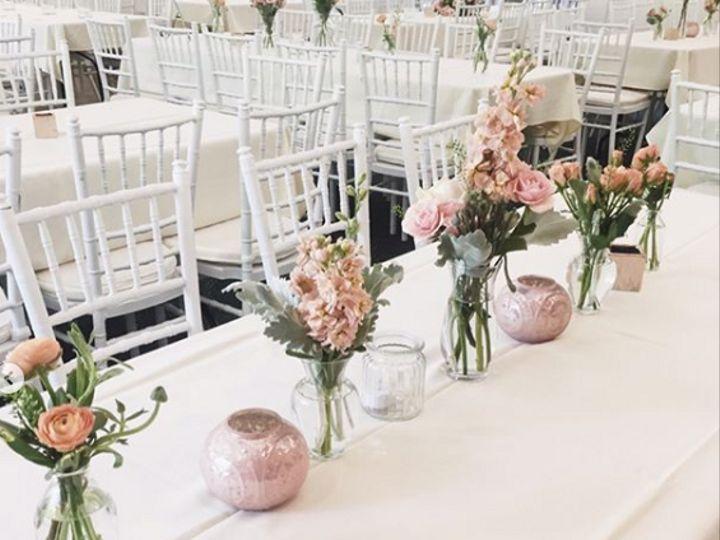 Tmx 24749241 F472 4dce Ba51 6674adb72af7 51 145749 Saint Paul, MN wedding venue