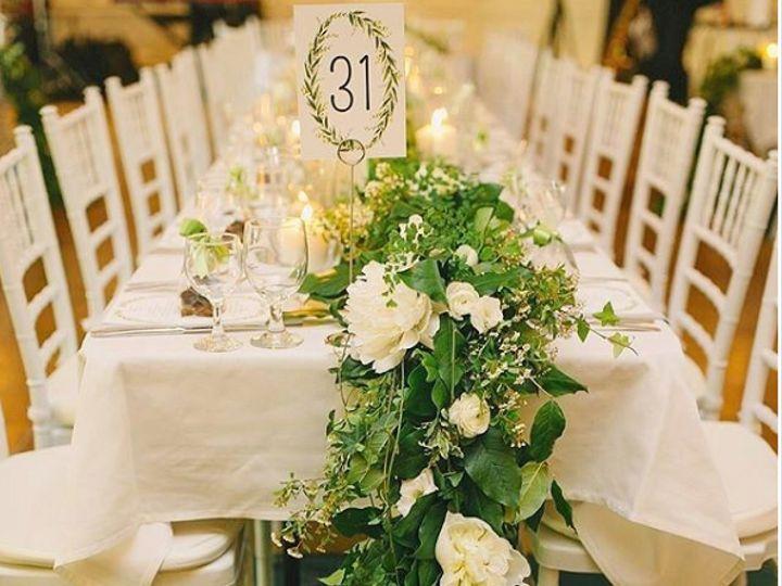 Tmx A20fa28e 1110 40b0 9222 682ed53539cb 51 145749 V2 Saint Paul, MN wedding venue