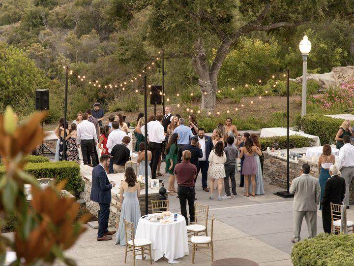 Tmx Screen Shot 2020 08 25 At 11 23 50 Pm 51 1585849 159858428325057 Lake Forest, CA wedding dj