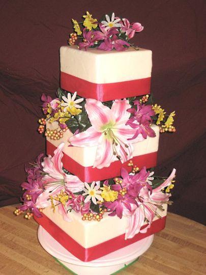 floraledit