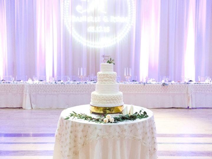 Tmx Ryandanielle530 51 23949 1558710496 Pittsburgh, PA wedding venue