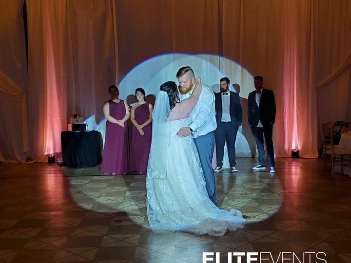 Tmx 2019 11 01 09 46 44 51 765949 157815957149886 Louisville, KY wedding dj
