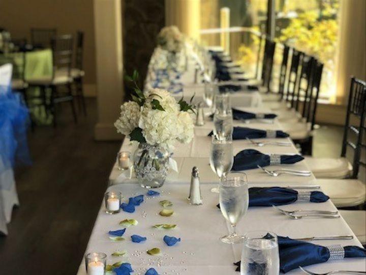 Tmx Wedding 2 51 107949 1571337667 Bowie, MD wedding venue