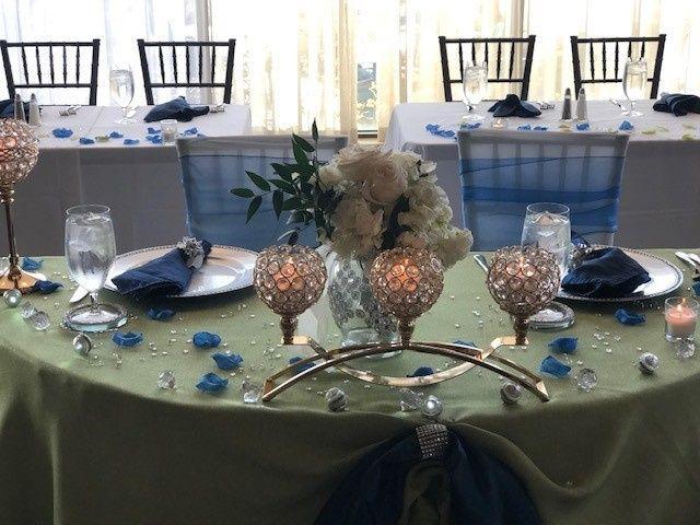 Tmx Wedding 51 107949 1571337672 Bowie, MD wedding venue