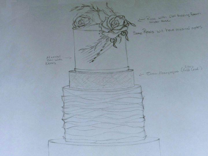 Tmx Scott Wedding Sketch 51 757949 Rockaway, NJ wedding cake