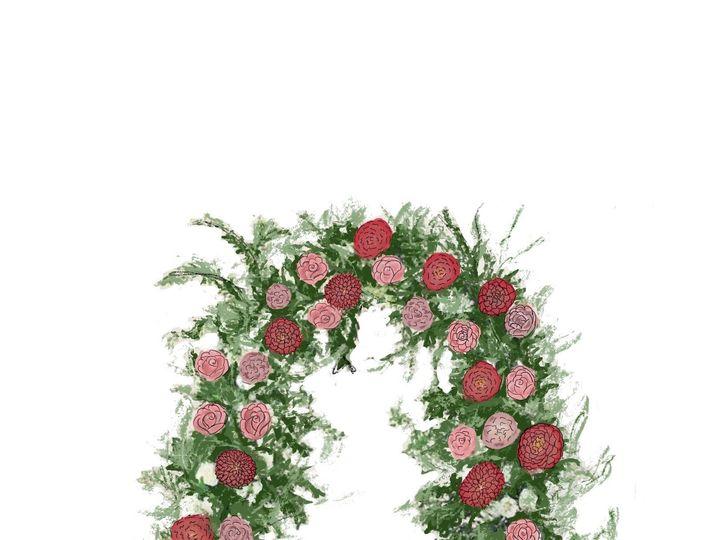 Tmx Img 0353 51 1988059 159982733291589 Richmond, VA wedding planner
