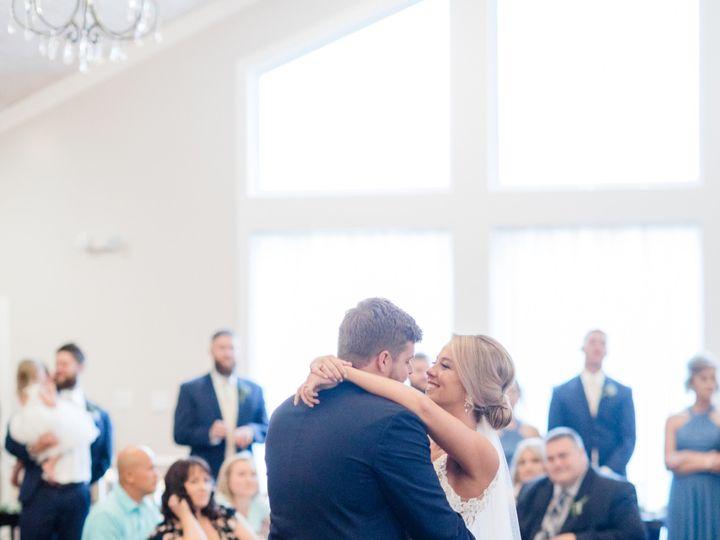 Tmx 20191026 Quick Reception 175 51 1039059 158087162129152 Statesville, NC wedding planner