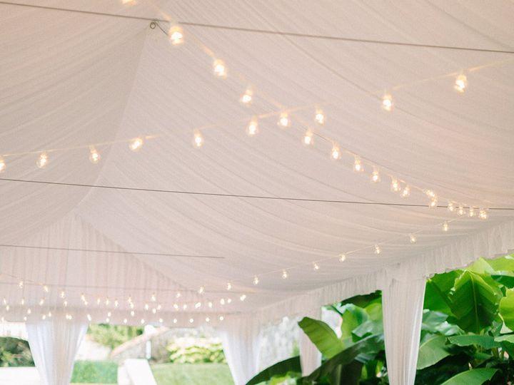 Tmx 452a4332 Websize 51 1039059 160689009567604 Statesville, NC wedding planner