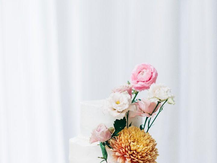 Tmx Screen Shot 2020 12 02 At 1 13 46 Am 51 1039059 160689000848271 Statesville, NC wedding planner
