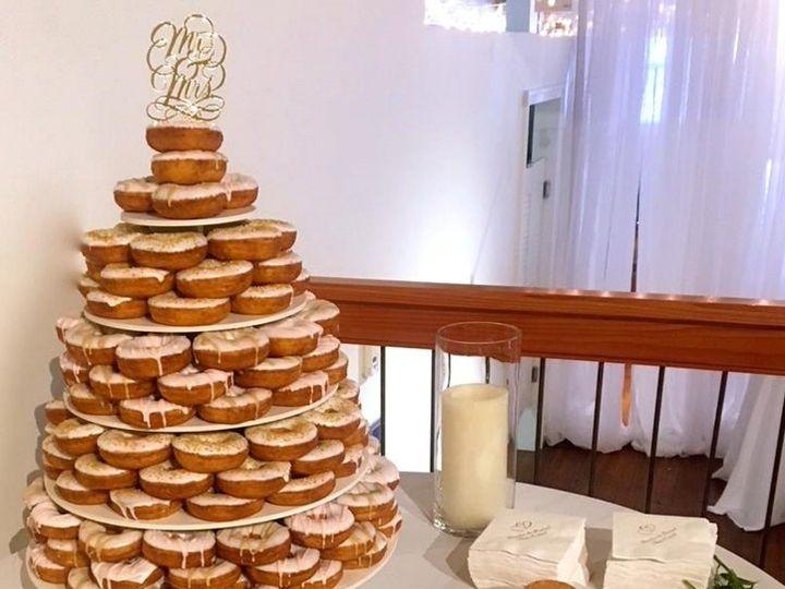 Tmx 5 51 1994159 160833637396430 Woodbury, MN wedding cake