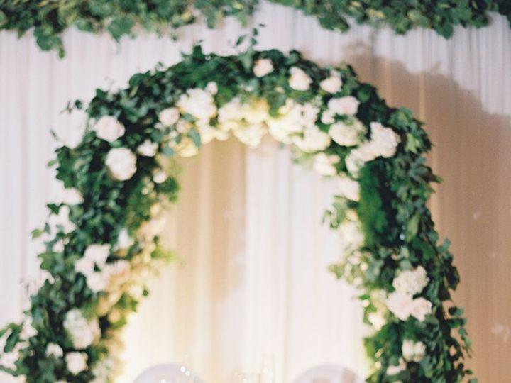 Tmx 1516806778 C7f80ac43ec68be8 1516806777 F3cd5094660c5270 1516806773214 8 Screen Shot 2018 0 Bettendorf, Iowa wedding planner