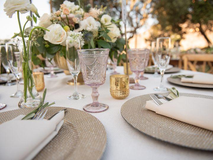 Tmx Greenfeildwedding 250 51 1930359 160935115996489 Camarillo, CA wedding venue