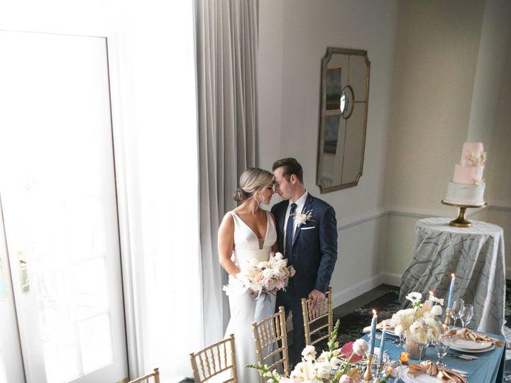 Tmx Wedding Shot 51 382359 158412714892497 Charlotte, North Carolina wedding venue