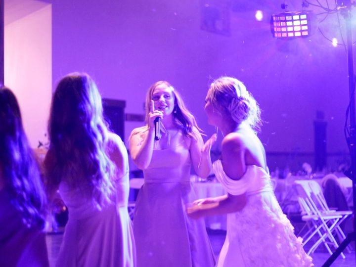 Tmx Taylorandkylelenz Still 2 109 1 51 1944459 160263873318182 Columbia Falls, MT wedding videography