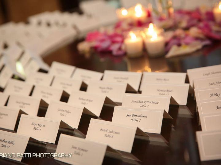 Tmx 1447854477670 Kernwood26 Salem, Massachusetts wedding venue