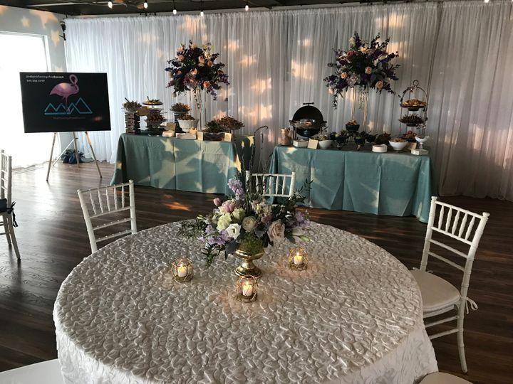 Tmx 0aed8a60 93ae 4967 Bdcd A417ea35af7e 51 1951759 158326850537105 Roanoke, VA wedding catering