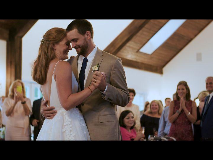 Tmx Highlight 3rd Version Music Extend 00 03 32 22 Still056 51 748859 158074856356263 Virginia Beach wedding videography