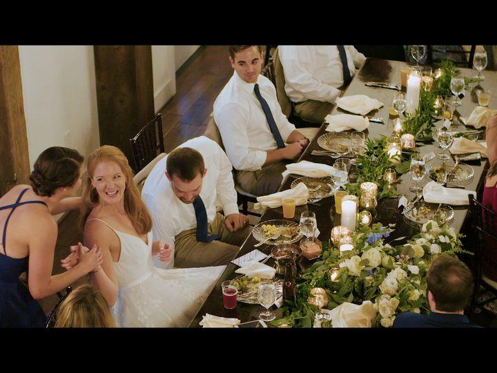 Tmx Highlight 3rd Version Music Extend 00 03 58 00 Still065 51 748859 158074856710152 Virginia Beach wedding videography