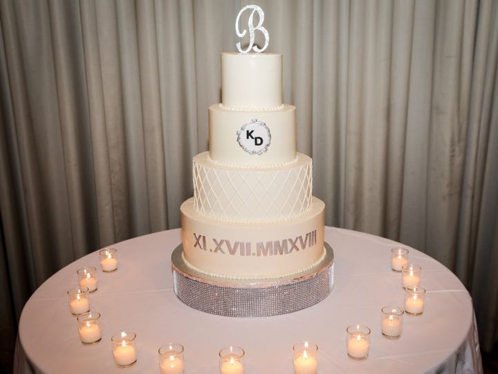 Tmx 9p5a7872 51 1942959 158205476627457 Milwaukee, WI wedding planner