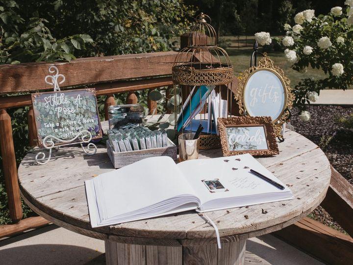 Tmx Gift Table Signage 51 1895959 157913381148545 Indianapolis, IN wedding invitation