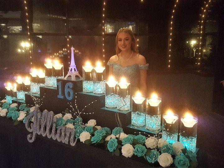 Tmx Sweet 16 51 1053069 Woodbridge, NJ wedding venue