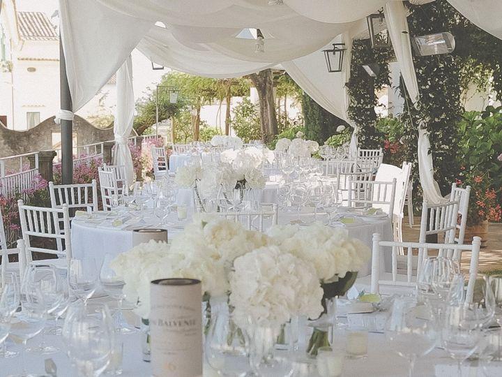 Tmx 1428602222183 A29  wedding videography