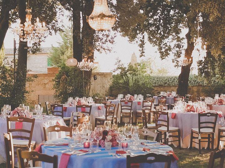 Tmx 1428602794231 23  wedding videography