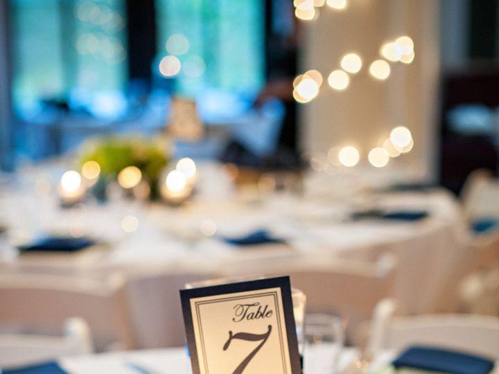 Tmx 1387728360947 Benhke086 Saugerties wedding planner