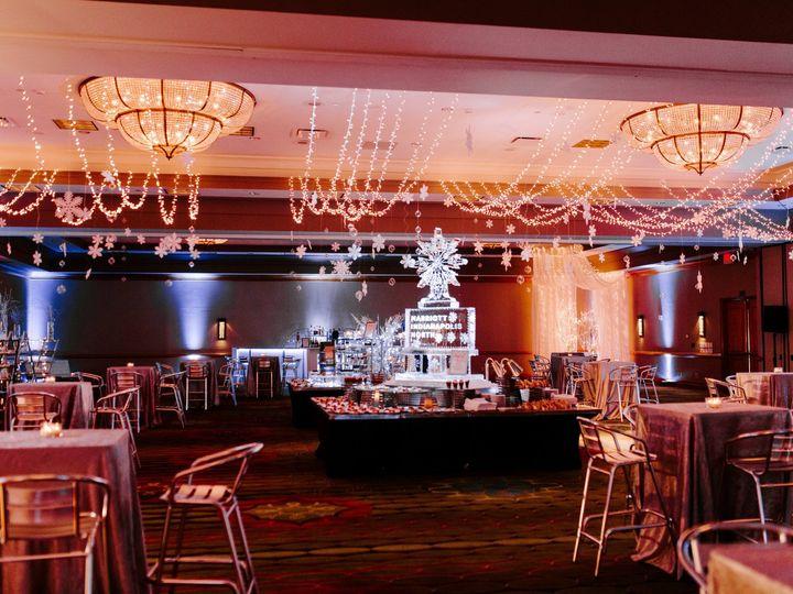 Tmx Marriott Appreciation 0052 51 39169 157687156840797 Indianapolis, IN wedding venue
