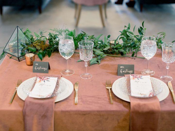 Tmx Details 82 51 950269 1563835555 Lincolnton, NC wedding venue