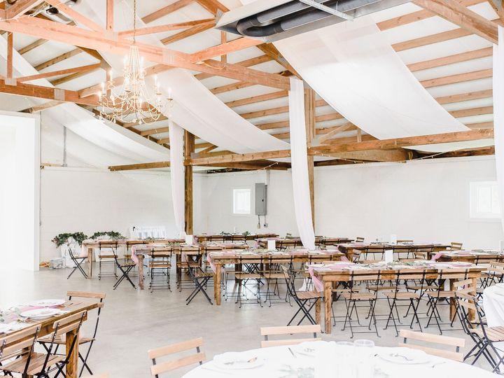 Tmx Dsc 8574 51 950269 1571013489 Lincolnton, NC wedding venue