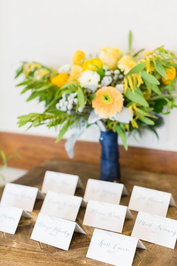 Setting up your escort cards