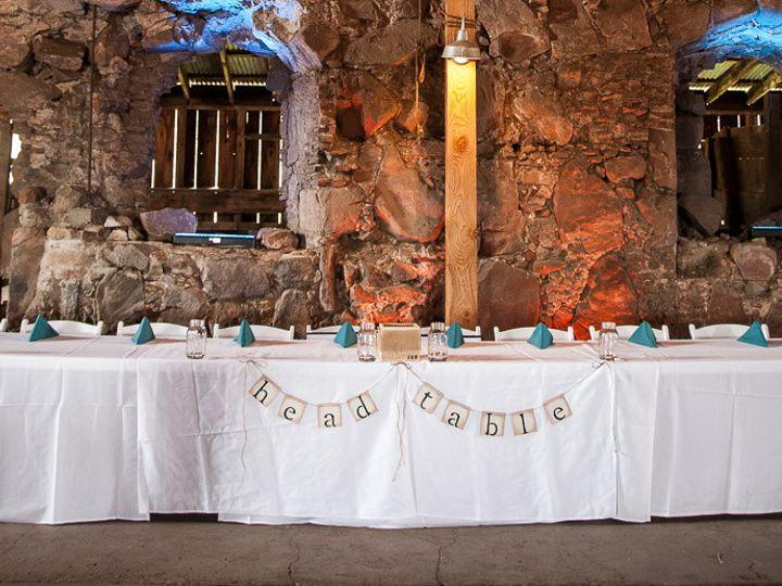 Tmx 1471318944603 Image Santa Maria, CA wedding dj