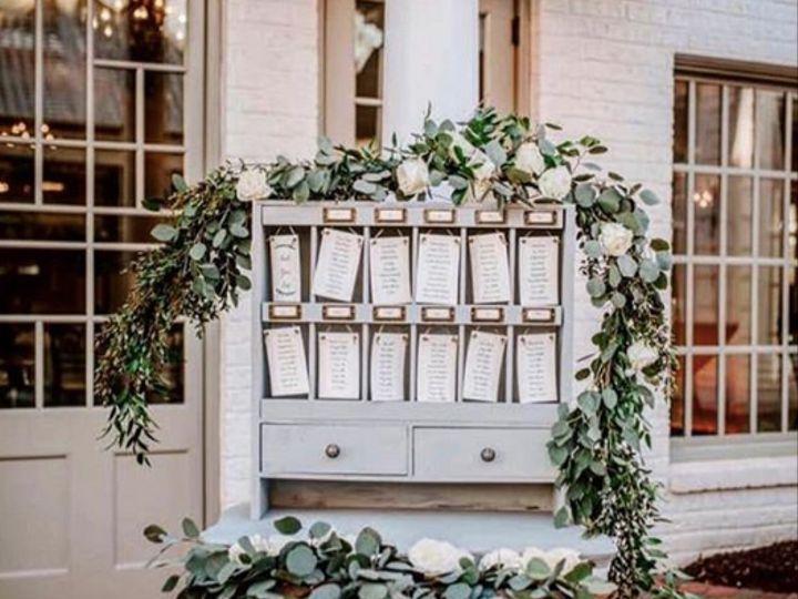 Tmx Screen Shot 2019 10 15 At 1 20 11 Pm 51 1891369 1571170885 Concord, NC wedding rental