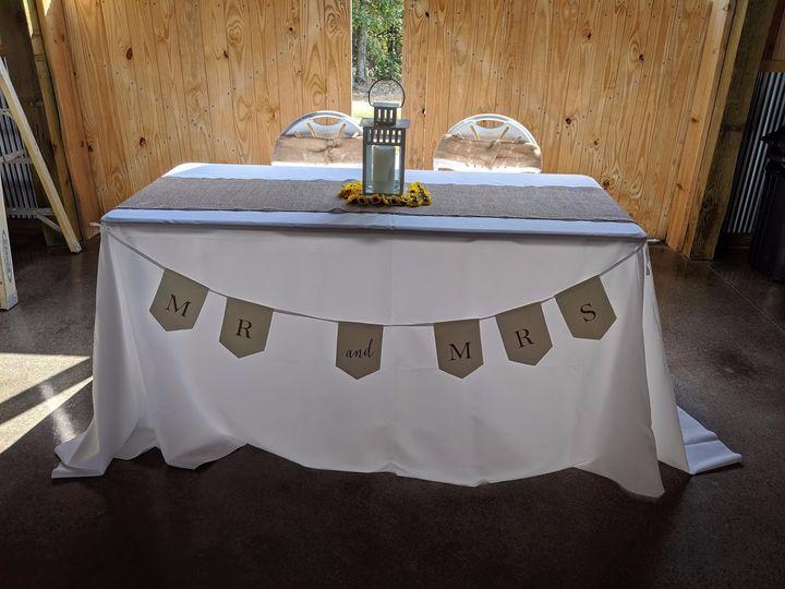 Tmx 10 51 1074369 158982281359497 Lexington, NC wedding dj