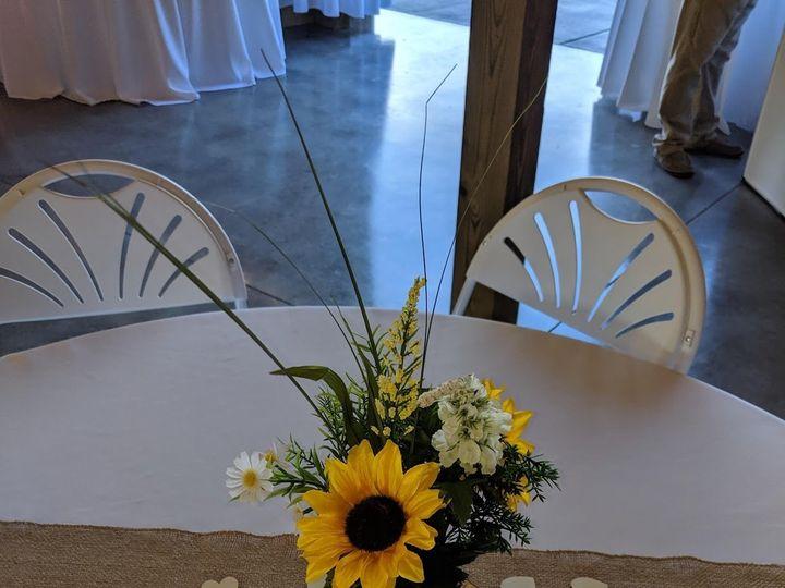 Tmx 13 51 1074369 158982281858167 Lexington, NC wedding dj