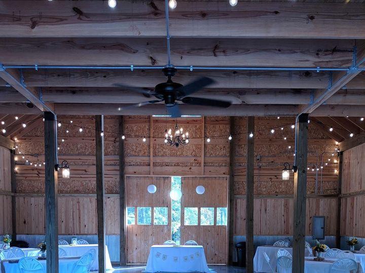 Tmx 14 51 1074369 158982281690460 Lexington, NC wedding dj