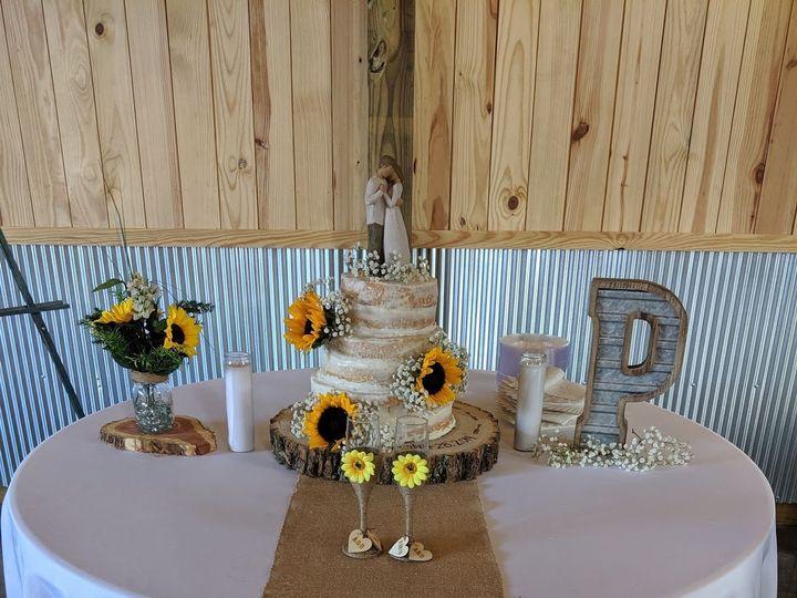 Tmx 15 51 1074369 158982281766755 Lexington, NC wedding dj