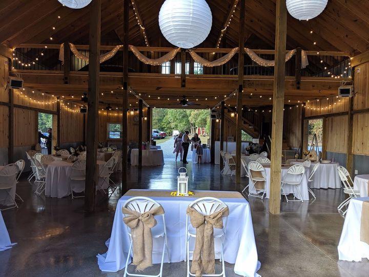 Tmx 16 51 1074369 158982281825351 Lexington, NC wedding dj