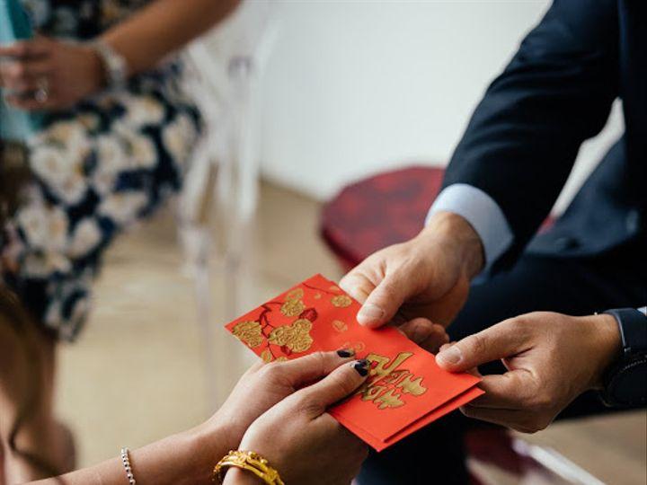 Tmx Ba Post 6 51 1995369 160498145924835 San Jose, CA wedding officiant
