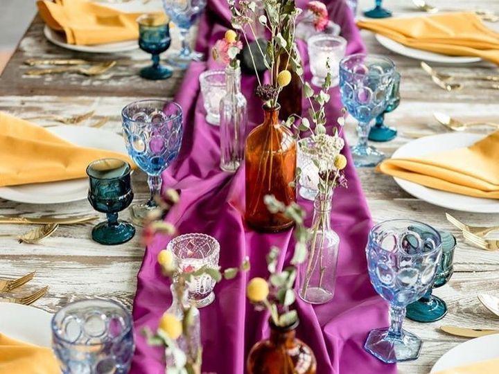 Tmx Goblets 51 535469 1573077220 Missoula, MT wedding rental