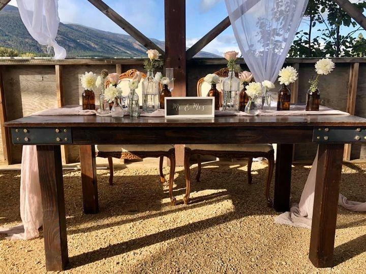 Tmx Img 2098 51 535469 1573321530 Missoula, MT wedding rental
