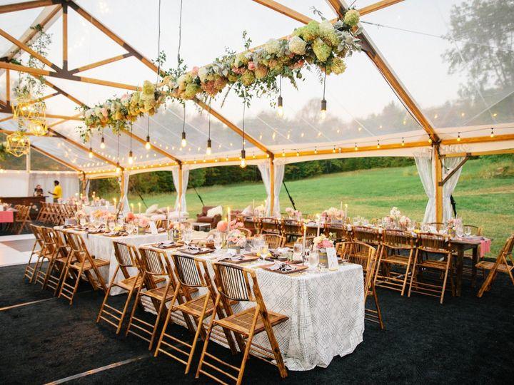 Tmx 0c8a1318 51 49469 1568295905 Stowe, VT wedding planner